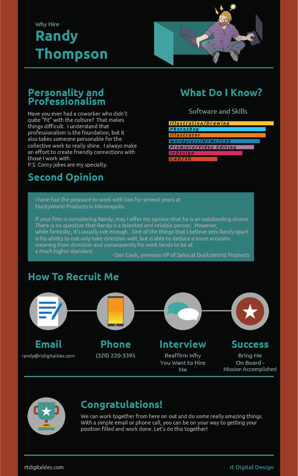 what does a cover letter look like and consist of.html